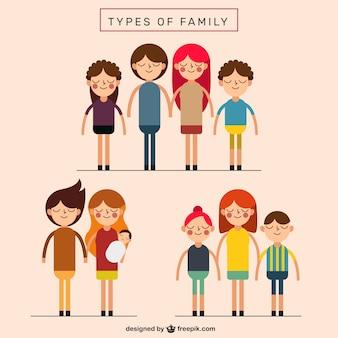 Arten von familien-wohnung set