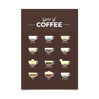 Arten von kaffeeführer poster vorlage