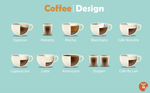 Arten von kaffeegetränken auf pastellfarbenem hintergrund