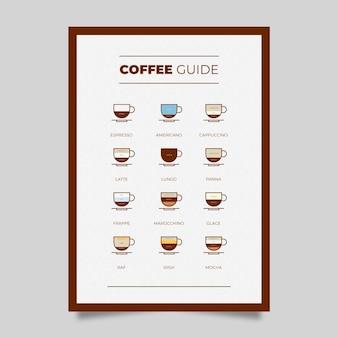 Arten von kaffeeplakat