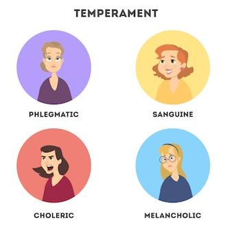 Arten von temperamenten. sanguinisch und cholerisch, phlegmatisch und melancholisch.