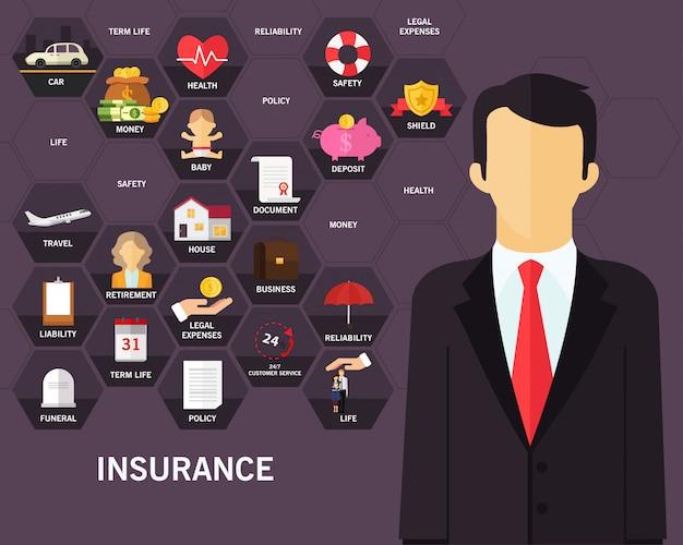 Arten von versicherungskonzept hintergrund