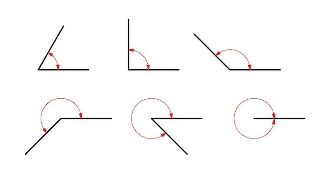 Arten von winkeln auf weißem hintergrund. vektor-symbol.