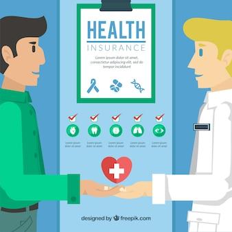 Arzt-, patienten- und krankenversicherung
