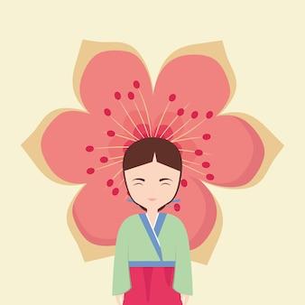 Asiatin-symbol