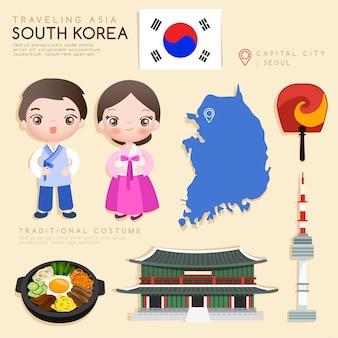 Asiatische infografik mit traditionellen kostümen und touristenattraktionen.