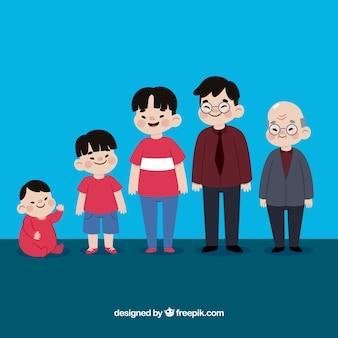 Asiatischer mann charakter in verschiedenen altersstufen