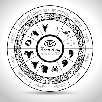 Astrologische zeichen des tierkreises