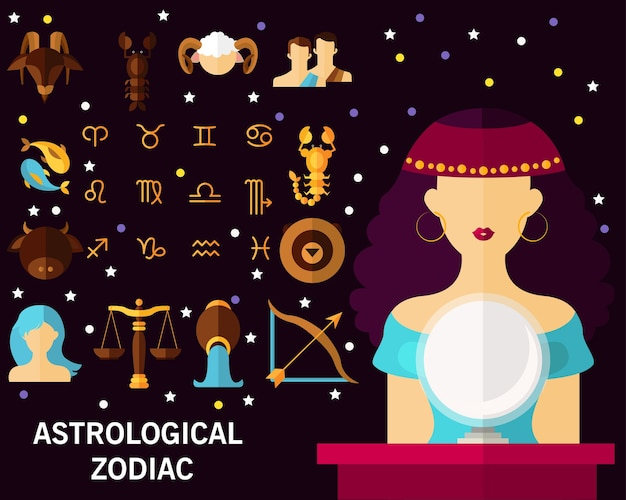 Astrologischer tierkreiskonzepthintergrund. flache symbole.