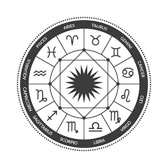 Astrologischer tierkreiskreis lokalisiert auf einem weißen hintergrund. horoskop mit sternzeichen. schwarzweißabbildung eines horoskops. horoskop-rad-diagramm