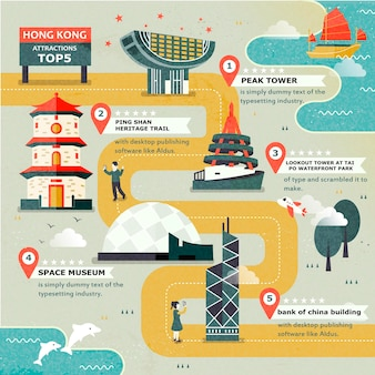 Attraktive hongkong reiseattraktionen top 5 im flat design