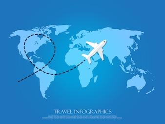 Auf der ganzen Welt mit dem Flugzeug reisen