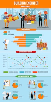 Aufbau von menschen infografik-konzept