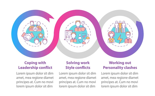 Auflösen von teamkonflikten vektor-infografik-vorlage. designelemente der kommunikationspräsentation skizzieren. datenvisualisierung in 3 schritten. info-diagramm zur prozesszeitachse. workflow-layout mit liniensymbolen