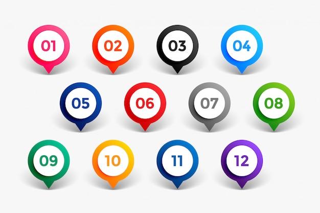 Aufzählungszeichen nummer punkte bis zwölf