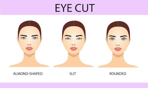 Augenschnitt, informationen zur wimpernverlängerung
