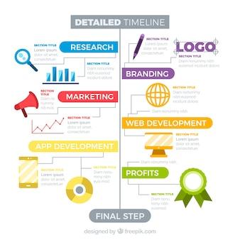 Ausführliche Geschäftszeitachse mit flachem Design