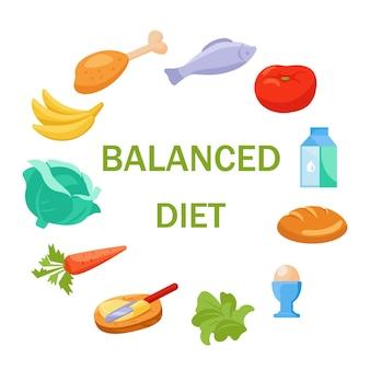 Ausgewogenes ernährungskonzept runder rahmen verschiedene gesunde lebensmittel in der täglichen ernährung