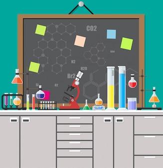 Ausrüstung für den naturwissenschaftlichen unterricht