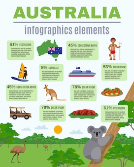 Australien infografiken elemente