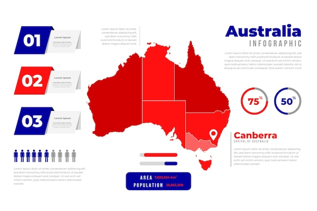 Australien karte infografik vorlage
