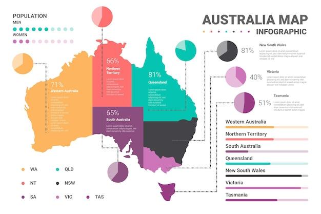 Australien karte infografik