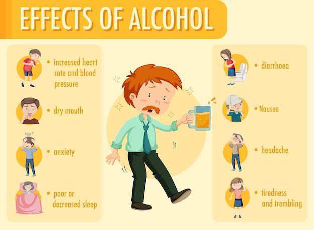 Auswirkungen der alkoholinformation infografik