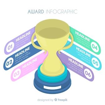 Auszeichnung infografik