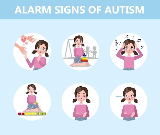 Autismus unterschreibt infografik für einen elternteil. psychische störung