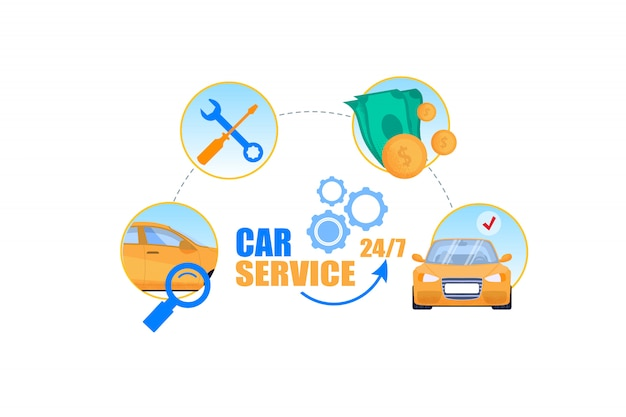 Auto-service-zyklus