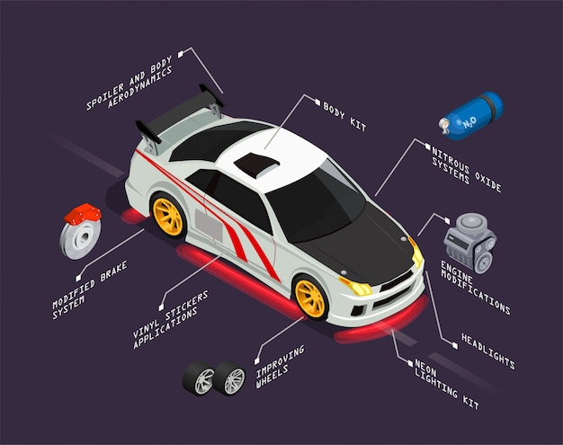 Auto-tuning-isometrische illustration, die automobil mit verbesserten rädern lachgas-systeme scheinwerfer vinyl-aufkleber body-kit-elemente darstellt
