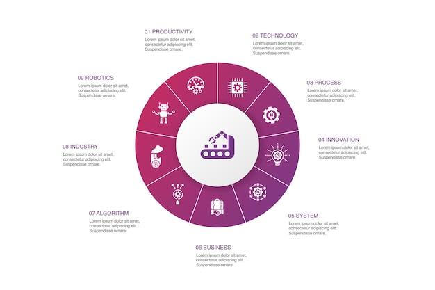 Automatisierung infografik 10 schritte kreisdesign. produktivität, technologie, prozess, algorithmus einfache symbole