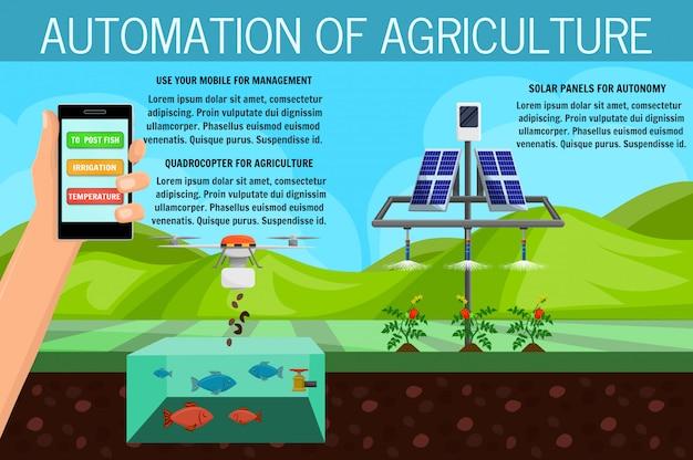 Automatisierung landwirtschaft