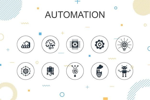 Automatisierung trendige infografik-vorlage. thin-line-design mit produktivitäts-, technologie-, prozess- und algorithmussymbolen