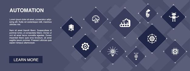 Automatisierungsbanner 10 symbole konzept. produktivität, technologie, prozess, einfache symbole des algorithmus