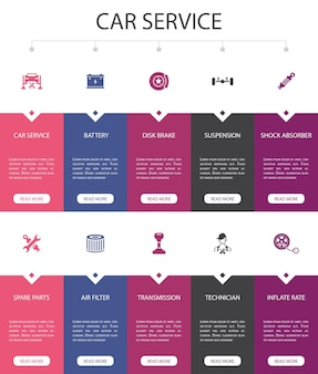 Autoservice infografik 10 option ui-design. scheibenbremse, federung, ersatzteile, einfache übertragungssymbole