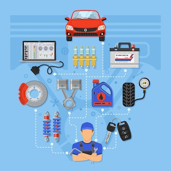 Autoservice-infografiken mit flachen symbolen autoreparatur, reifenservice für poster, website, werbung wie laptop, batterie, bremse, mechaniker. vektor-illustration