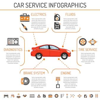 Autoservice-infografiken