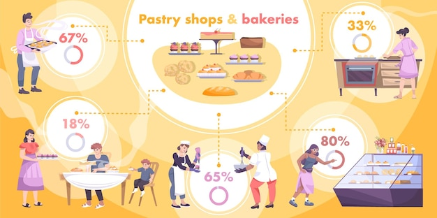 Bäckerei flache infografiken illustration