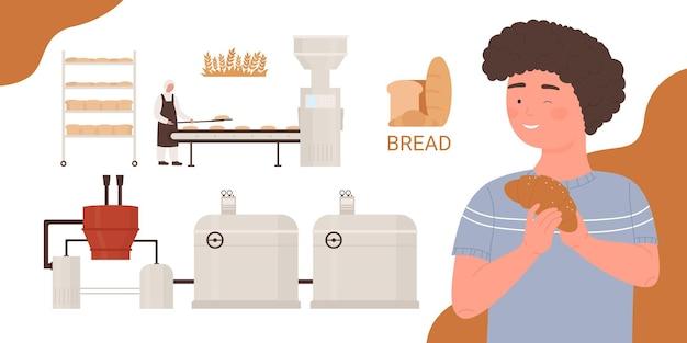 Bäckereifabrik lebensmittelindustrie produktionsprozess mit backen brot bäcker koch kochen
