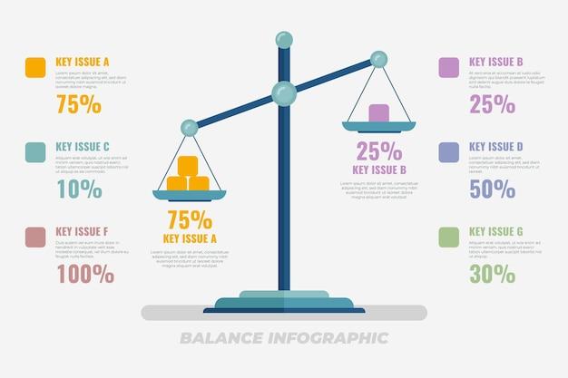 Balance infografiken konzept