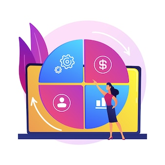 Balanced business scorecard. kohärentes projekt, harmonische unternehmensentwicklung, optimierter workflow. geschickter business management experte