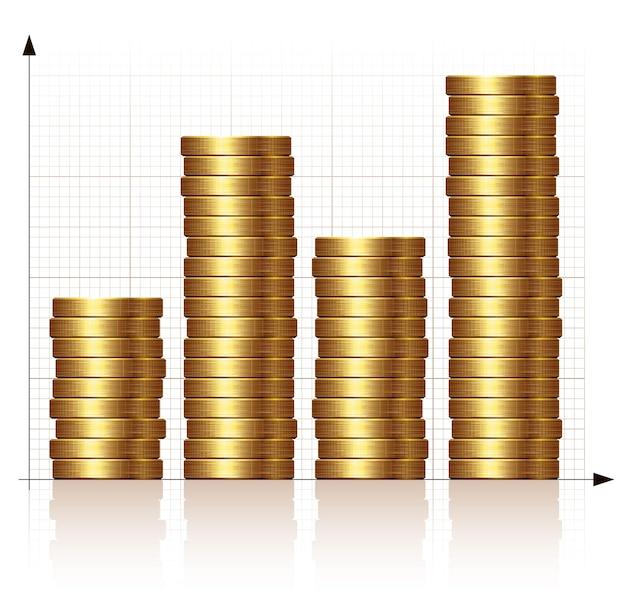 Balkendiagramm aus goldmünzen. organisiert nach schichten. einfache bearbeitung. globale farben. verwendete farbverläufe.