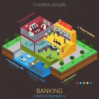 Bankenkonzept bankgebäude etagen innenabteilungen flach isometrisch.
