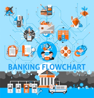 Banking system flussdiagramm