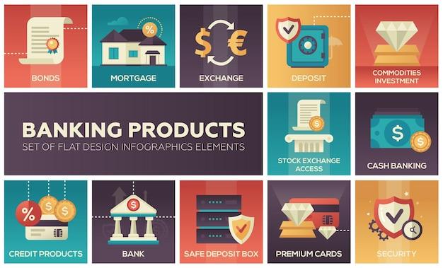 Bankprodukte - set von flachen design-infografik-elementen. anleihen, hypotheken, wechsel, safe, rohstoffanlage, börsenzugang, bargeld, kredit, premium-karten, sicherheit