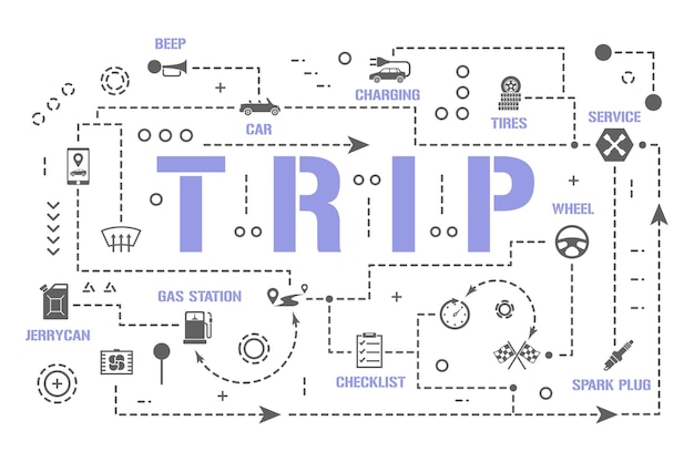 Banner für reisewortkonzepte. auto vorbereitung für die reise. infografiken zu servicefahrzeugen. präsentation, webseite. ui-ux-idee. isolierte schrifttypografie mit glyphensymbolen. flache vektorgrafik.