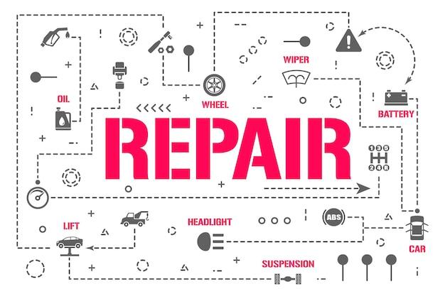 Banner für wortkonzepte reparieren. mechanische werkstatt restaurierung auto. infografiken zum autoservice. präsentation, webseite. ui-ux-idee. isolierte schrifttypografie mit glyphensymbolen. flache vektorgrafik.