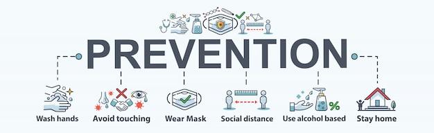 Banner zur infektionsprävention und -kontrolle für virensperre, hände waschen, berührungen vermeiden, maske tragen, soziale distanz, alkohol verwenden und von zu hause aus arbeiten.