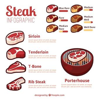 Barbecue infografik